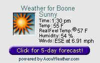 Weather For Boone